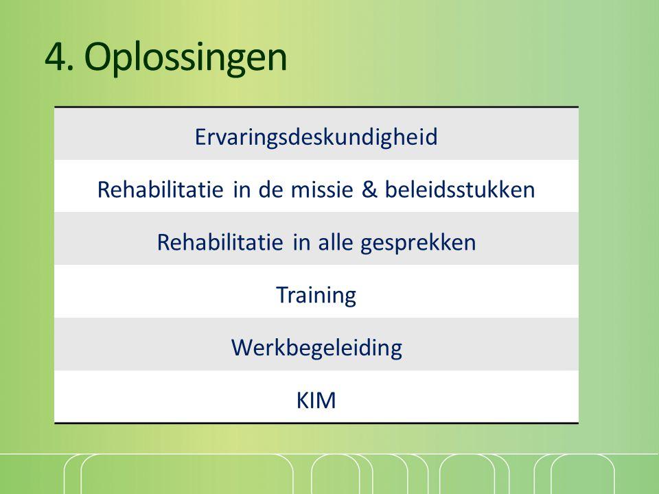4. Oplossingen Ervaringsdeskundigheid Rehabilitatie in de missie & beleidsstukken Rehabilitatie in alle gesprekken Training Werkbegeleiding KIM
