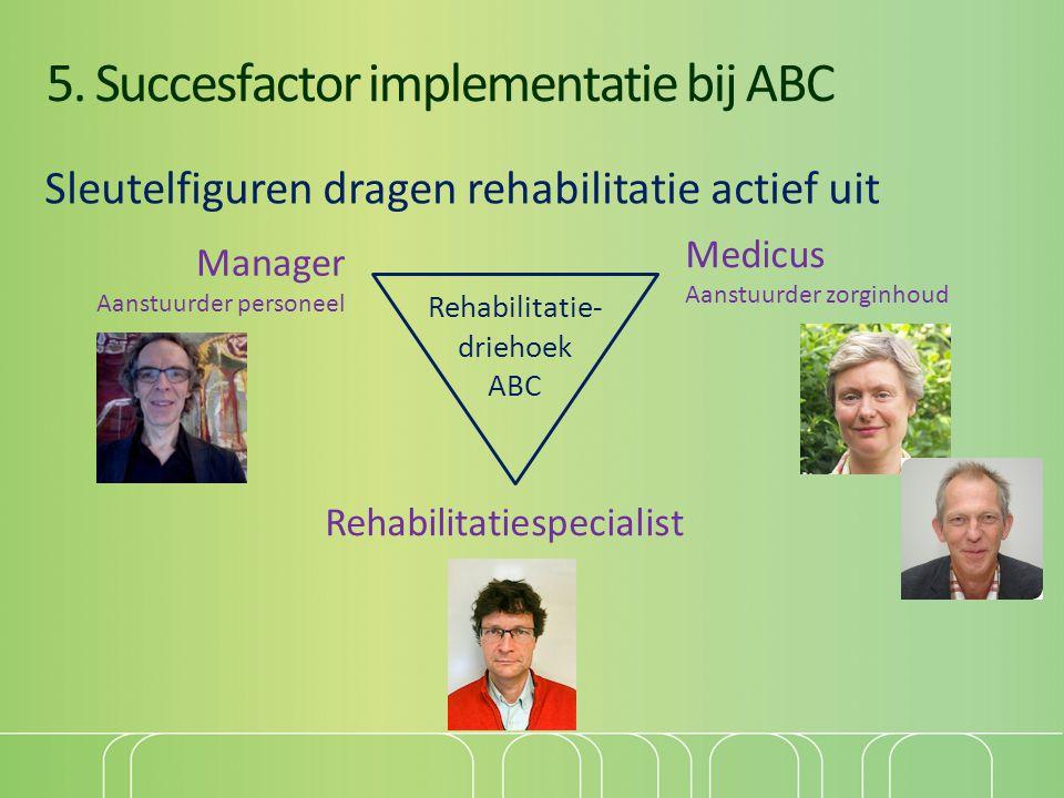5. Succesfactor implementatie bij ABC Sleutelfiguren dragen rehabilitatie actief uit Manager Aanstuurder personeel Medicus Aanstuurder zorginhoud Reha
