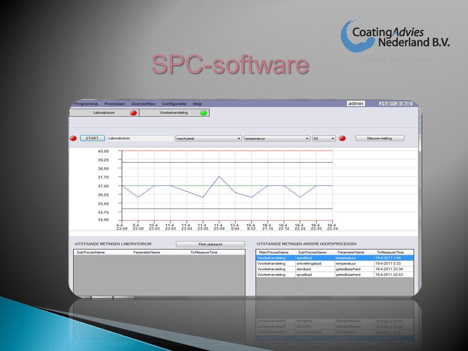 SPC-software