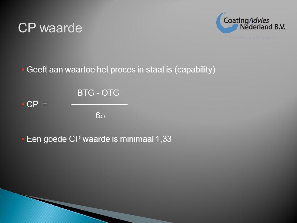 • Geeft aan waartoe het proces in staat is (capability) BTG - OTG • CP = 6 σ • Een goede CP waarde is minimaal 1,33 CP waarde