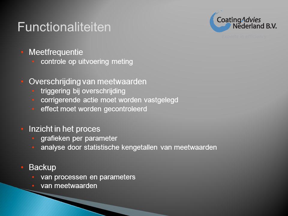 Voor meer informatie: Coating Advies Nederland BV Postbus 4107 5004JC Tilburg info@coatingadvies.nl 013-8502952 / 06-39148316 info@coatingadvies.nl