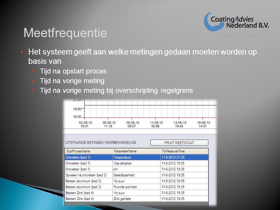 •Het systeem geeft aan welke metingen gedaan moeten worden op basis van •Tijd na opstart proces •Tijd na vorige meting •Tijd na vorige meting bij over