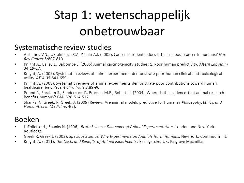 Stap 1: wetenschappelijk onbetrouwbaar Systematische review studies • Anisimov V.N., Ukraintseva S.V., Yashin A.I. (2005). Cancer in rodents: does it
