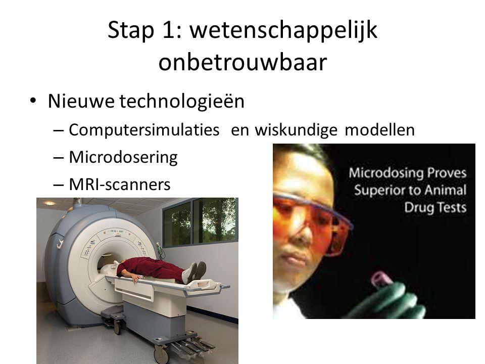 Stap 1: wetenschappelijk onbetrouwbaar • Nieuwe technologieën – Computersimulaties en wiskundige modellen – Microdosering – MRI-scanners