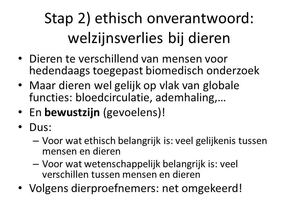 Stap 2) ethisch onverantwoord: welzijnsverlies bij dieren • Dieren te verschillend van mensen voor hedendaags toegepast biomedisch onderzoek • Maar di