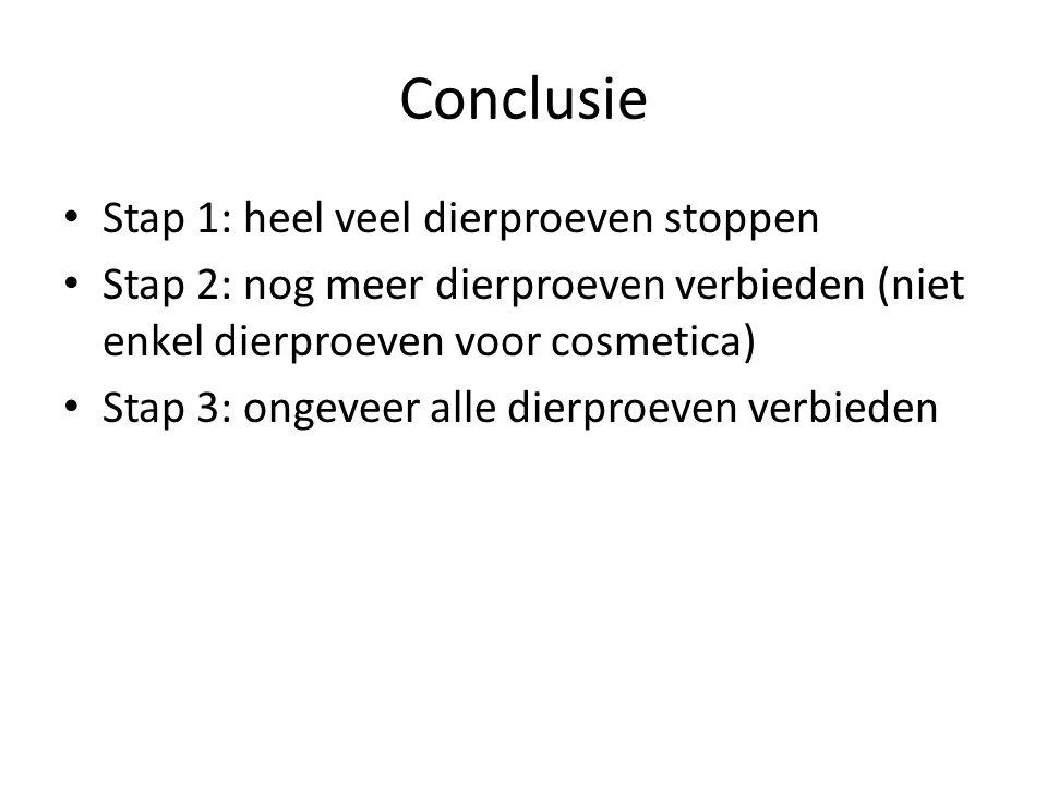 Conclusie • Stap 1: heel veel dierproeven stoppen • Stap 2: nog meer dierproeven verbieden (niet enkel dierproeven voor cosmetica) • Stap 3: ongeveer