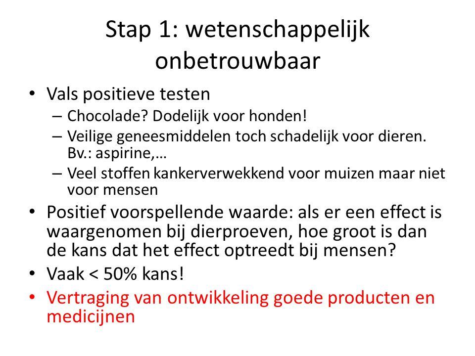 Stap 1: wetenschappelijk onbetrouwbaar • Vals positieve testen – Chocolade? Dodelijk voor honden! – Veilige geneesmiddelen toch schadelijk voor dieren