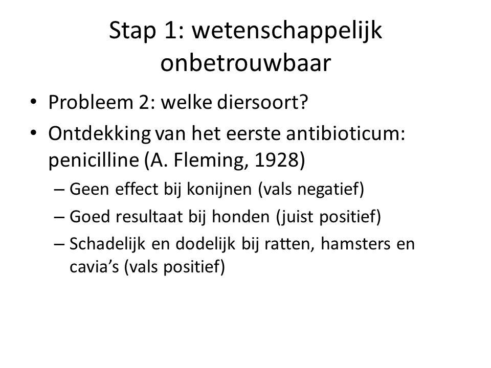 Stap 1: wetenschappelijk onbetrouwbaar • Probleem 2: welke diersoort? • Ontdekking van het eerste antibioticum: penicilline (A. Fleming, 1928) – Geen