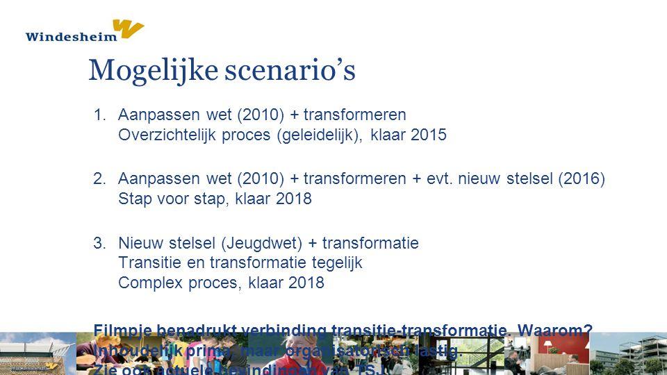 Conclusie •1 januari 2015 hooguit een 'basisscenario' •Overgangsperiode zeer gewenst (tot 2018?)