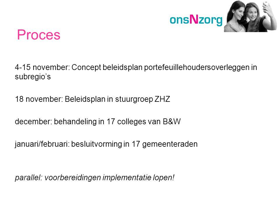 Proces 4-15 november: Concept beleidsplan portefeuillehoudersoverleggen in subregio's 18 november: Beleidsplan in stuurgroep ZHZ december: behandeling