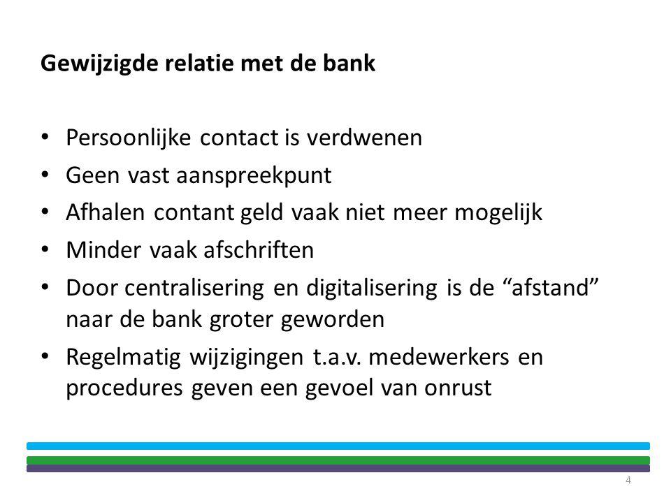 Gewijzigde relatie met de bank • Persoonlijke contact is verdwenen • Geen vast aanspreekpunt • Afhalen contant geld vaak niet meer mogelijk • Minder v