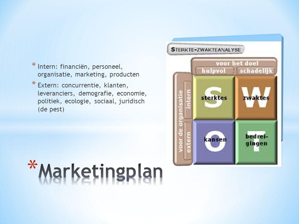 * Intern: financiën, personeel, organisatie, marketing, producten * Extern: concurrentie, klanten, leveranciers, demografie, economie, politiek, ecologie, sociaal, juridisch (de pest)