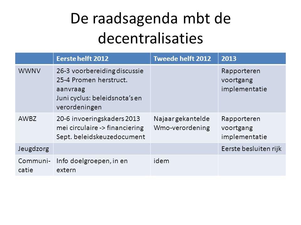 De raadsagenda mbt de decentralisaties Eerste helft 2012Tweede helft 20122013 WWNV26-3 voorbereiding discussie 25-4 Promen herstruct. aanvraag Juni cy