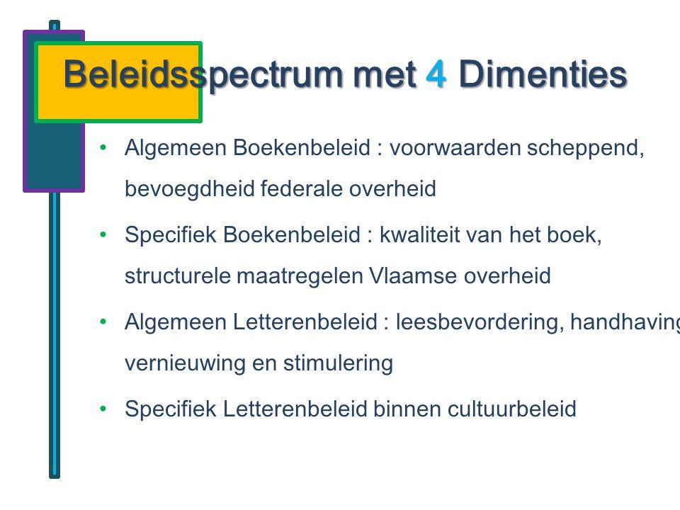 Beleidsspectrum met 4 Dimenties •Algemeen Boekenbeleid : voorwaarden scheppend, bevoegdheid federale overheid •Specifiek Boekenbeleid : kwaliteit van