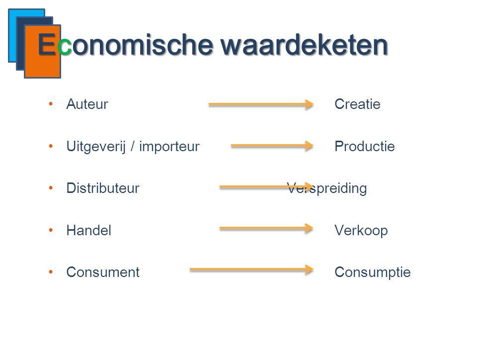 •AuteurCreatie •Uitgeverij / importeurProductie •DistributeurVerspreiding •HandelVerkoop •ConsumentConsumptie Economische waardeketen