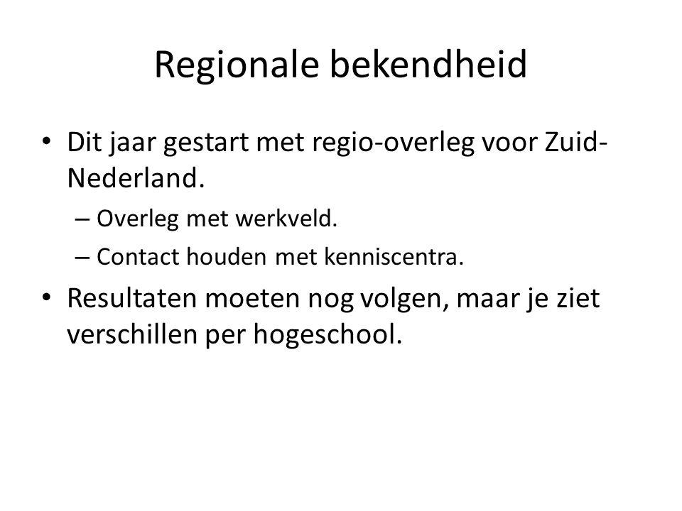 Regionale bekendheid • Dit jaar gestart met regio-overleg voor Zuid- Nederland. – Overleg met werkveld. – Contact houden met kenniscentra. • Resultate