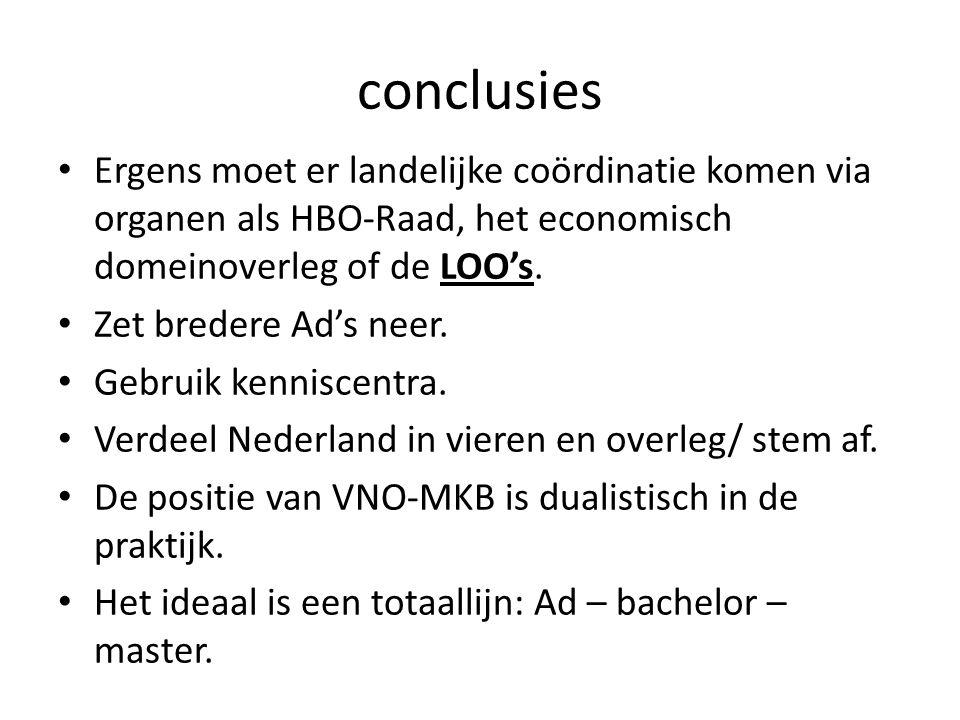 conclusies • Ergens moet er landelijke coördinatie komen via organen als HBO-Raad, het economisch domeinoverleg of de LOO's. • Zet bredere Ad's neer.