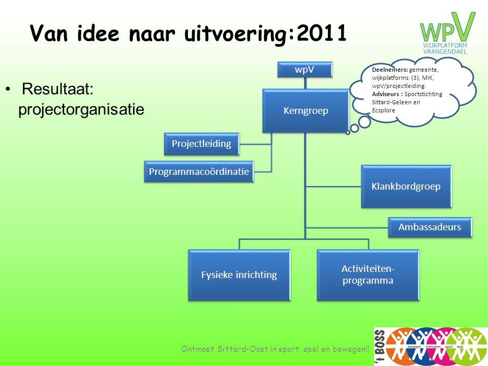 Van idee naar uitvoering:2011 • Resultaat: projectorganisatie Ontmoet Sittard-Oost in sport, spel en bewegen!! wpV Fysieke inrichting Kerngroep Projec