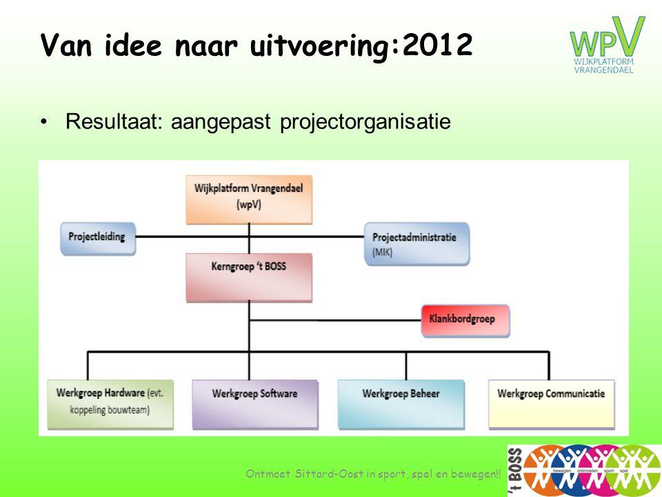 Van idee naar uitvoering:2012 •Resultaat: aangepast projectorganisatie Ontmoet Sittard-Oost in sport, spel en bewegen!!