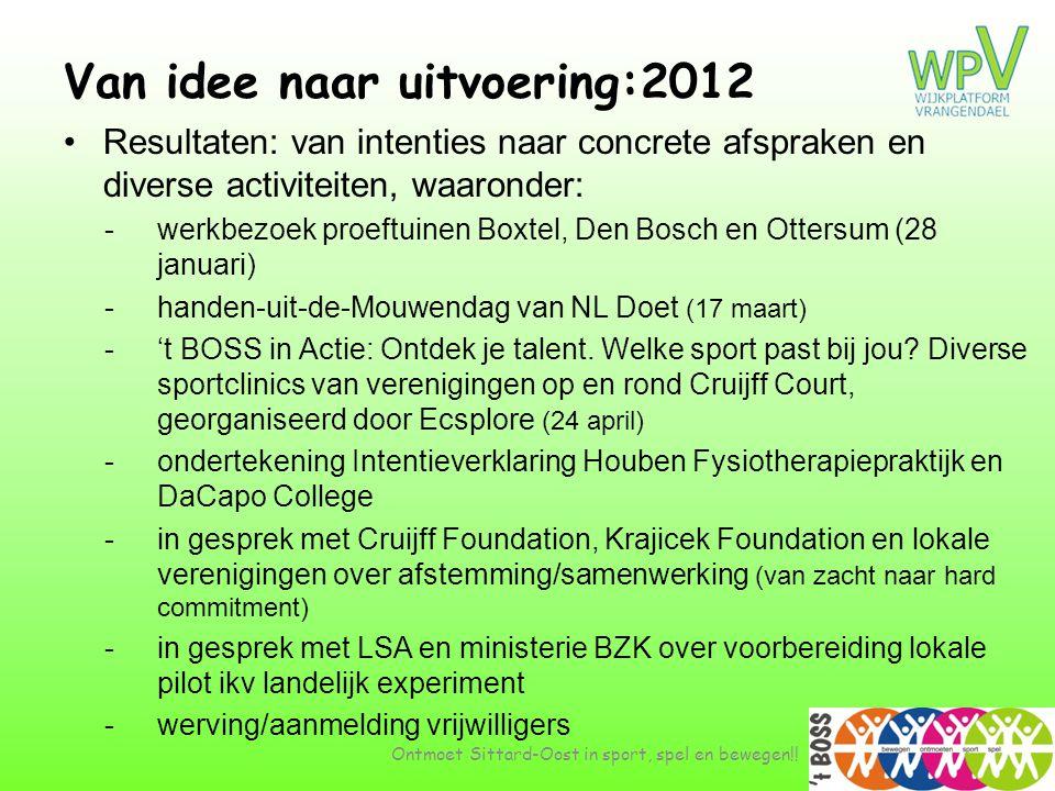 Van idee naar uitvoering:2012 •Resultaten: van intenties naar concrete afspraken en diverse activiteiten, waaronder: -werkbezoek proeftuinen Boxtel, D