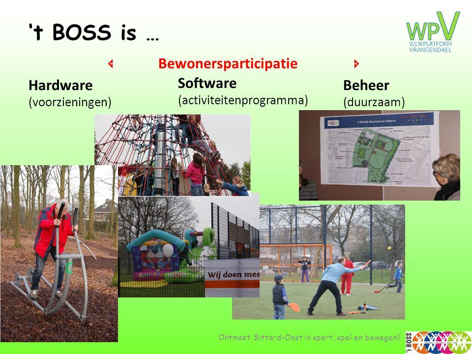 't BOSS is … Hardware (voorzieningen) Beheer (duurzaam) Ontmoet Sittard-Oost in sport, spel en bewegen!! Software (activiteitenprogramma)  Bewonerspa