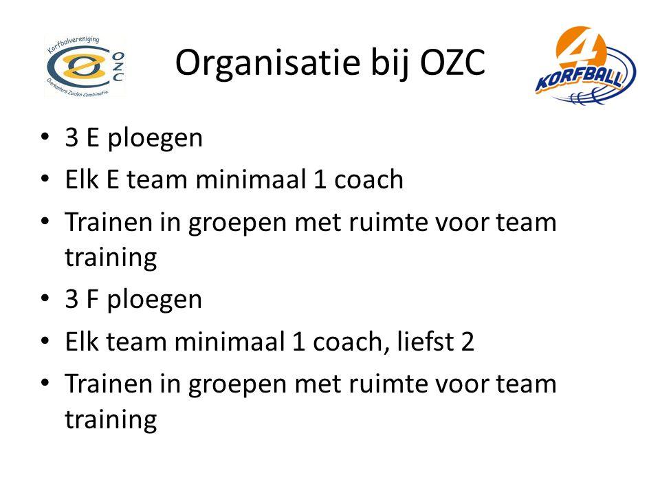 Organisatie bij OZC • 3 E ploegen • Elk E team minimaal 1 coach • Trainen in groepen met ruimte voor team training • 3 F ploegen • Elk team minimaal 1
