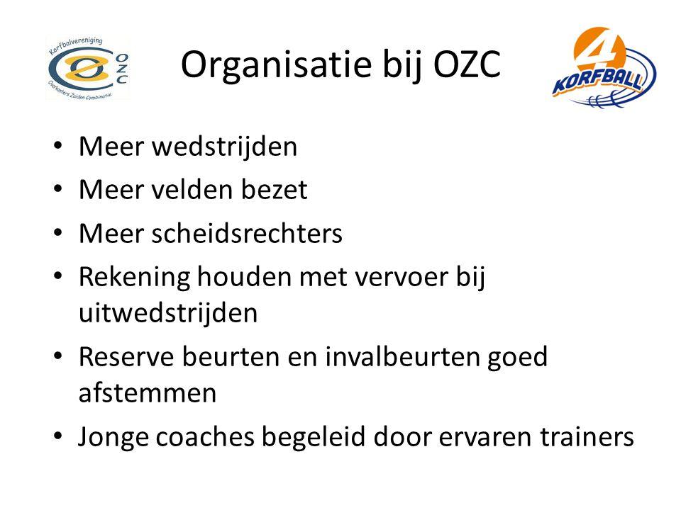 Organisatie bij OZC • Meer wedstrijden • Meer velden bezet • Meer scheidsrechters • Rekening houden met vervoer bij uitwedstrijden • Reserve beurten e