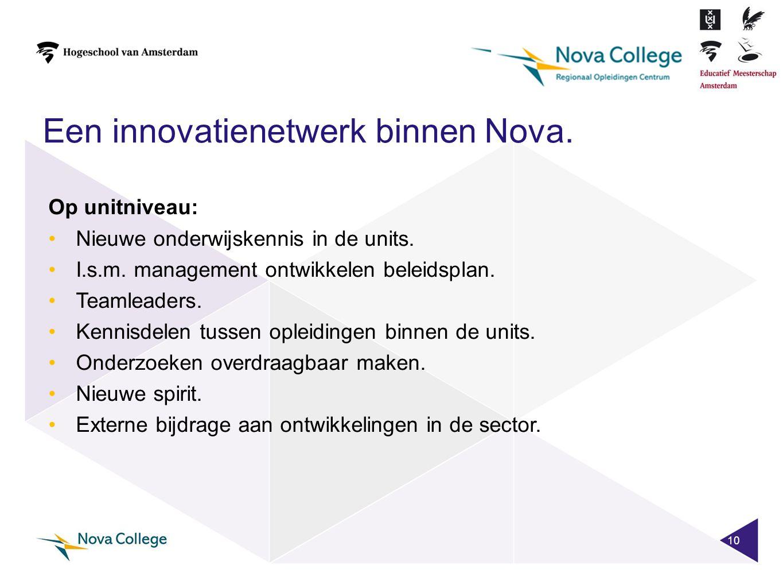 Een innovatienetwerk binnen Nova. 10 Op unitniveau: •Nieuwe onderwijskennis in de units. •I.s.m. management ontwikkelen beleidsplan. •Teamleaders. •Ke