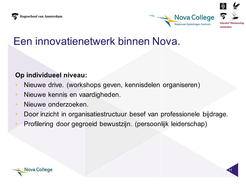 Een innovatienetwerk binnen Nova. 11 Op individueel niveau: •Nieuwe drive. (workshops geven, kennisdelen organiseren) •Nieuwe kennis en vaardigheden.