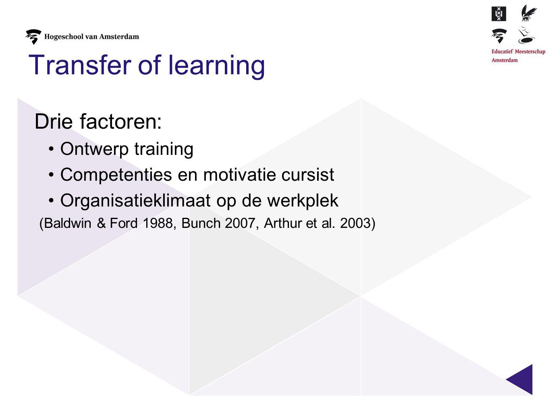 Transfer of learning Drie factoren: •Ontwerp training •Competenties en motivatie cursist •Organisatieklimaat op de werkplek (Baldwin & Ford 1988, Bunc