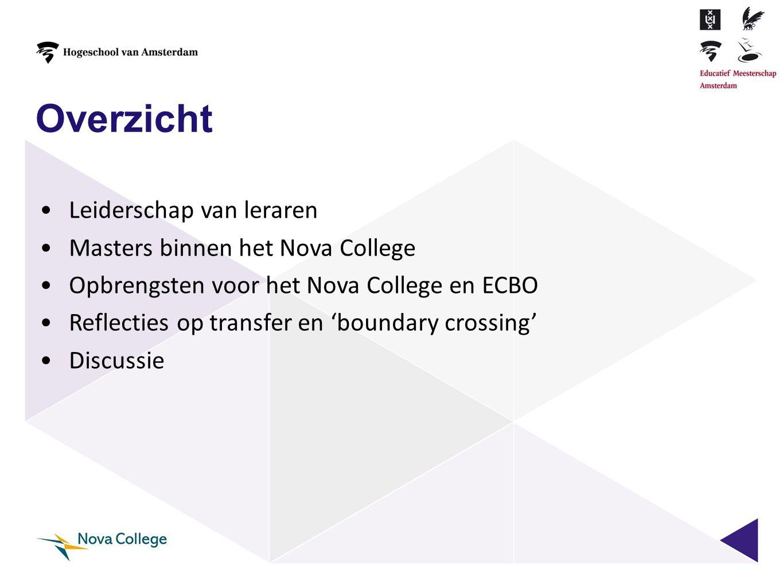 Overzicht •Leiderschap van leraren •Masters binnen het Nova College •Opbrengsten voor het Nova College en ECBO •Reflecties op transfer en 'boundary cr