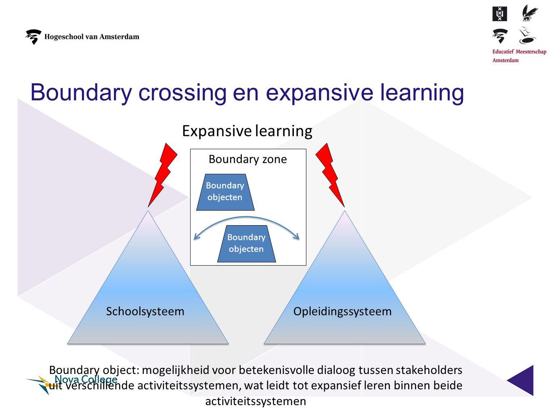 Boundary crossing en expansive learning SchoolsysteemOpleidingssysteem Boundary zone Boundary objecten Expansive learning Boundary object: mogelijkhei