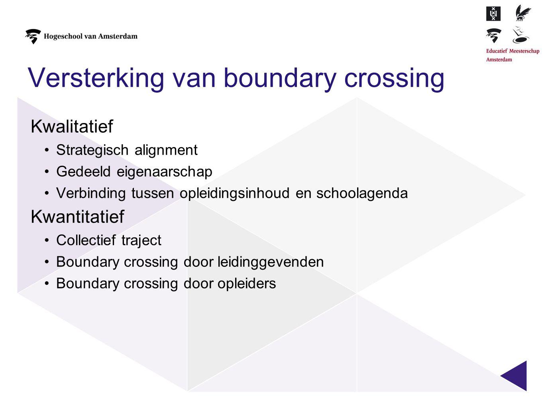 Versterking van boundary crossing Kwalitatief •Strategisch alignment •Gedeeld eigenaarschap •Verbinding tussen opleidingsinhoud en schoolagenda Kwanti