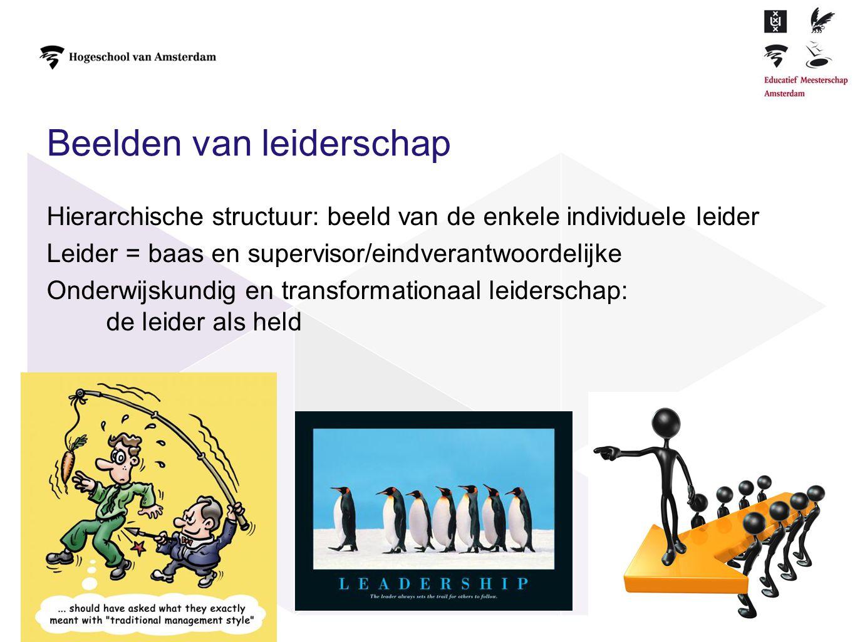 Beelden van leiderschap Hierarchische structuur: beeld van de enkele individuele leider Leider = baas en supervisor/eindverantwoordelijke Onderwijskun