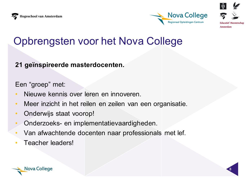"""Opbrengsten voor het Nova College 21 geïnspireerde masterdocenten. Een """"groep"""" met: •Nieuwe kennis over leren en innoveren. •Meer inzicht in het reile"""