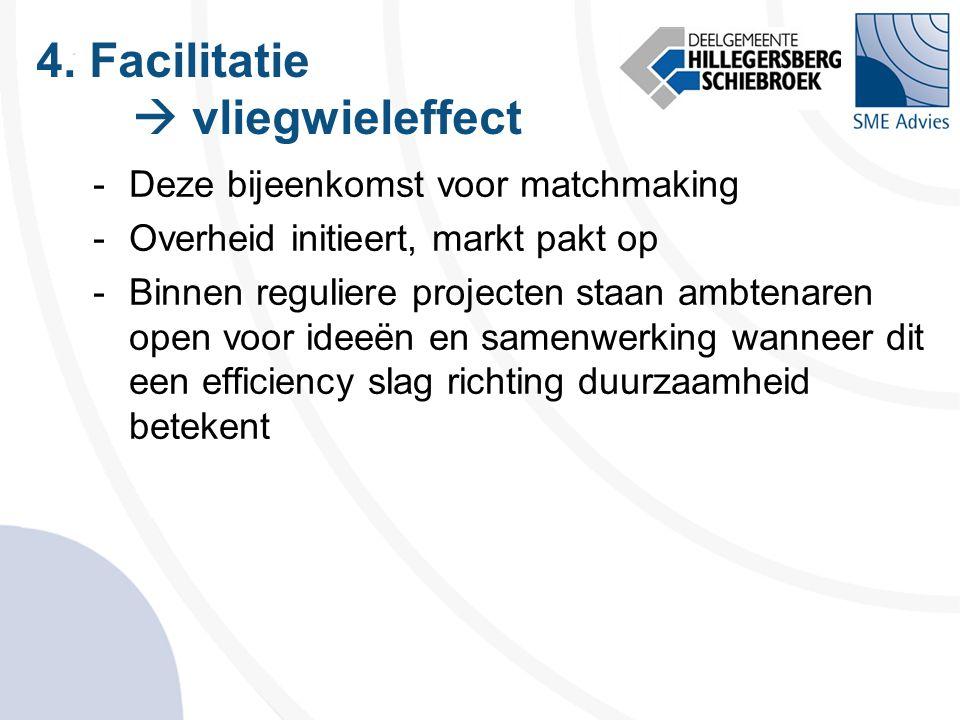 4. Facilitatie  vliegwieleffect -Deze bijeenkomst voor matchmaking -Overheid initieert, markt pakt op -Binnen reguliere projecten staan ambtenaren op