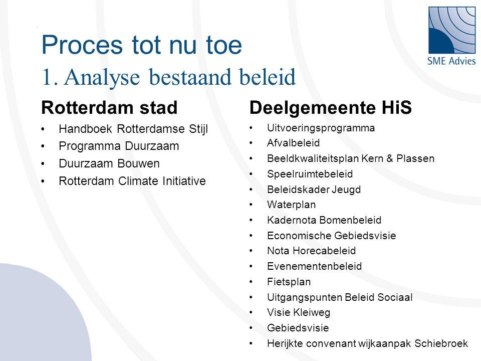 Proces tot nu toe Rotterdam stad •Handboek Rotterdamse Stijl •Programma Duurzaam •Duurzaam Bouwen •Rotterdam Climate Initiative Deelgemeente HiS •Uitv