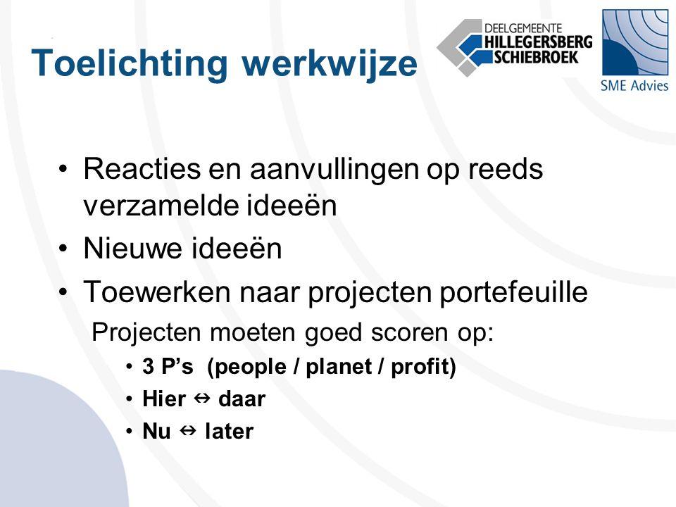 Toelichting werkwijze •Reacties en aanvullingen op reeds verzamelde ideeën •Nieuwe ideeën •Toewerken naar projecten portefeuille Projecten moeten goed