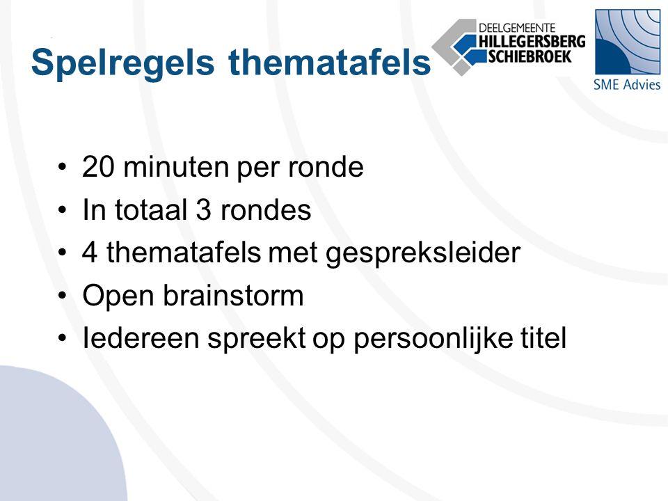 Spelregels thematafels •20 minuten per ronde •In totaal 3 rondes •4 thematafels met gespreksleider •Open brainstorm •Iedereen spreekt op persoonlijke