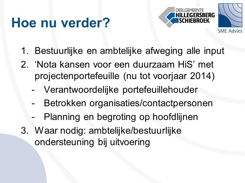 1.Bestuurlijke en ambtelijke afweging alle input 2.'Nota kansen voor een duurzaam HiS' met projectenportefeuille (nu tot voorjaar 2014) -Verantwoordel