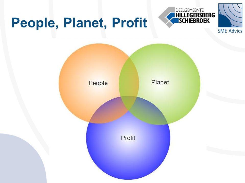 Toelichting werkwijze •Reacties en aanvullingen op reeds verzamelde ideeën •Nieuwe ideeën •Toewerken naar projecten portefeuille Projecten moeten goed scoren op: •3 P's (people / planet / profit) •Hier  daar •Nu  later