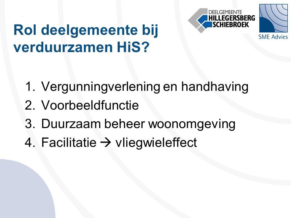 Rol deelgemeente bij verduurzamen HiS? 1.Vergunningverlening en handhaving 2.Voorbeeldfunctie 3.Duurzaam beheer woonomgeving 4.Facilitatie  vliegwiel
