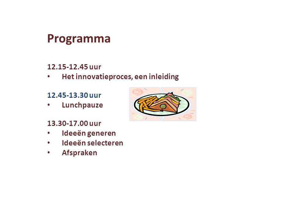 Voorwaarden om succesvol te innoveren Belang Duidelijke ondernemersvisie en strategie8,1 Kennen en delen van visie en strategie door alle medewerkers 7,7 Inhoudelijke kennis van branche en vak7,7 Goede organisatie van innovatieprocessen dwars door de hele organisatie heen 7,6 Betrokkenheid met innovatie van alle medewerkers 7,5 Samenwerking met externe partijen op innovatiegebied 7,3 Onderzoek Research Connection, 2004)