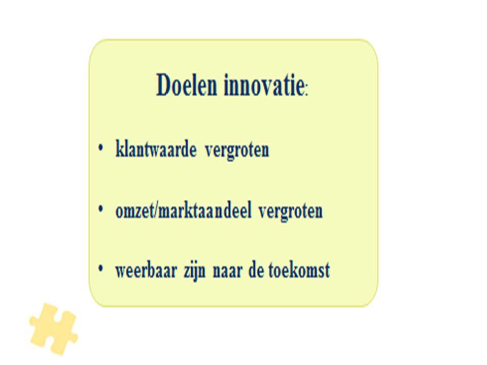 Hoofdlijnen van innovatie • excelleren in (leer-en gedrags) diagnostiek • verbreden en verdiepen van (e-) loopbaanbegeleiding • hoogwaardig (e-) coachen op gedrag