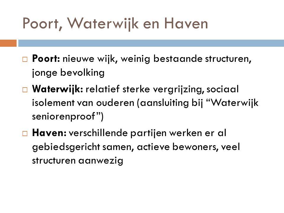 Poort, Waterwijk en Haven  Poort: nieuwe wijk, weinig bestaande structuren, jonge bevolking  Waterwijk: relatief sterke vergrijzing, sociaal isoleme