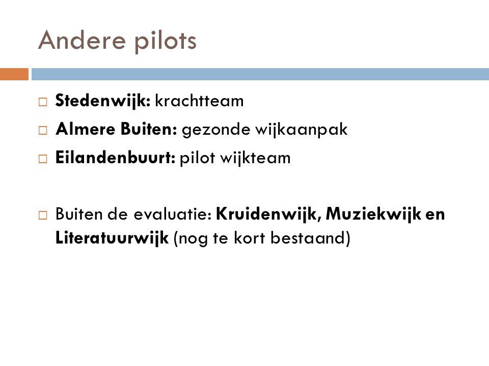 Andere pilots  Stedenwijk: krachtteam  Almere Buiten: gezonde wijkaanpak  Eilandenbuurt: pilot wijkteam  Buiten de evaluatie: Kruidenwijk, Muziekw