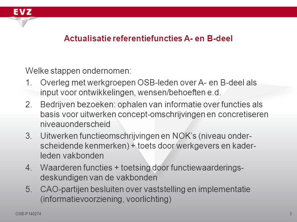 Actualisatie referentiefuncties A- en B-deel Welke stappen ondernomen: 1.Overleg met werkgroepen OSB-leden over A- en B-deel als input voor ontwikkelingen, wensen/behoeften e.d.