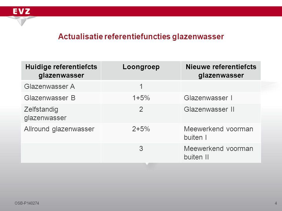 Actualisatie referentiefuncties glazenwasser Huidige referentiefcts glazenwasser LoongroepNieuwe referentiefcts glazenwasser Glazenwasser A1 Glazenwasser B1+5%Glazenwasser I Zelfstandig glazenwasser 2Glazenwasser II Allround glazenwasser2+5%Meewerkend voorman buiten I 3Meewerkend voorman buiten II 4OSB-P140274