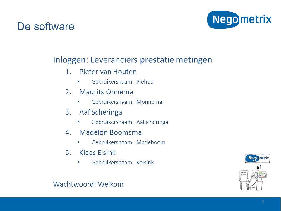 De software Inloggen: Leveranciers prestatie metingen 1.Pieter van Houten • Gebruikersnaam: Piehou 2.Maurits Onnema • Gebruikersnaam: Monnema 3.Aaf Sc