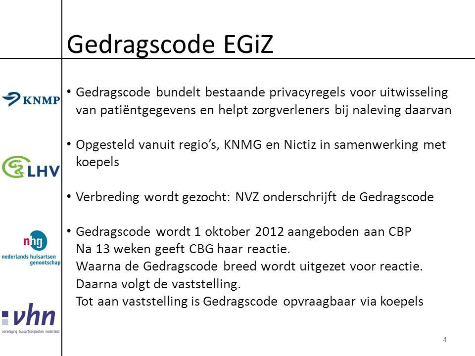 Gedragscode EGiZ • Gedragscode bundelt bestaande privacyregels voor uitwisseling van patiëntgegevens en helpt zorgverleners bij naleving daarvan • Opg